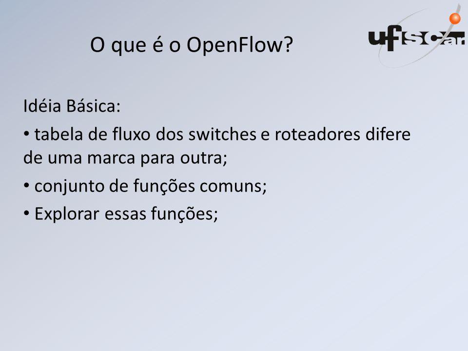 O que é o OpenFlow Idéia Básica:
