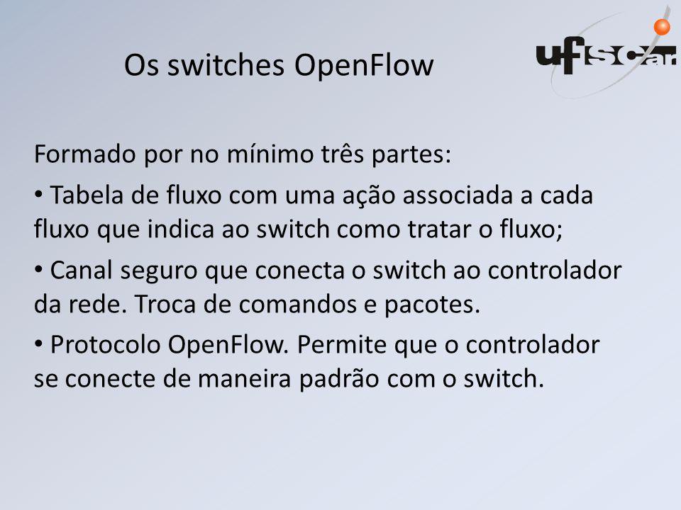 Os switches OpenFlow Formado por no mínimo três partes: