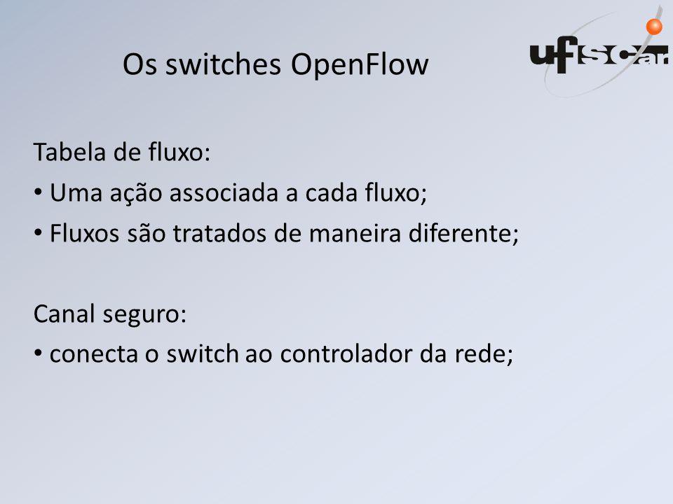 Os switches OpenFlow Tabela de fluxo: Uma ação associada a cada fluxo;