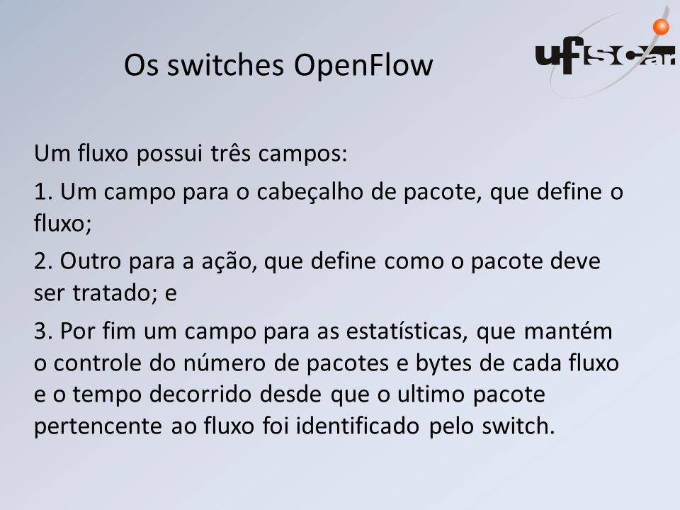 Os switches OpenFlow Um fluxo possui três campos: