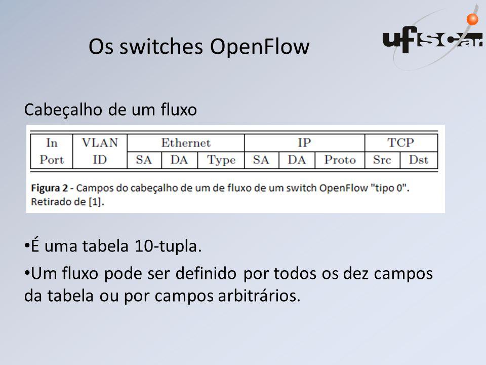Os switches OpenFlow Cabeçalho de um fluxo É uma tabela 10-tupla.