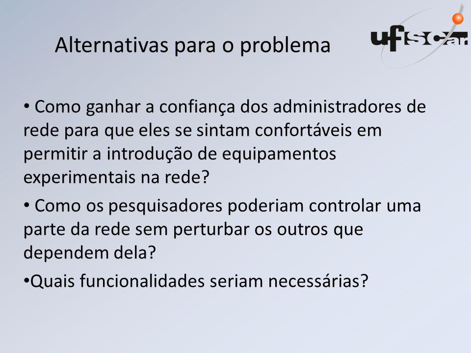 Alternativas para o problema