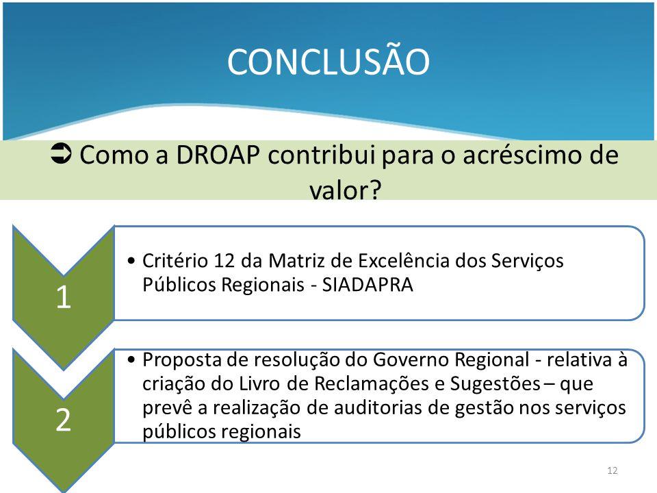 Como a DROAP contribui para o acréscimo de valor