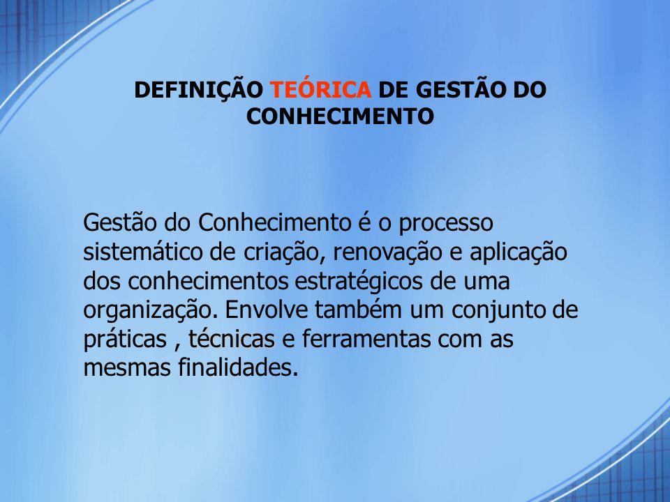 DEFINIÇÃO TEÓRICA DE GESTÃO DO CONHECIMENTO