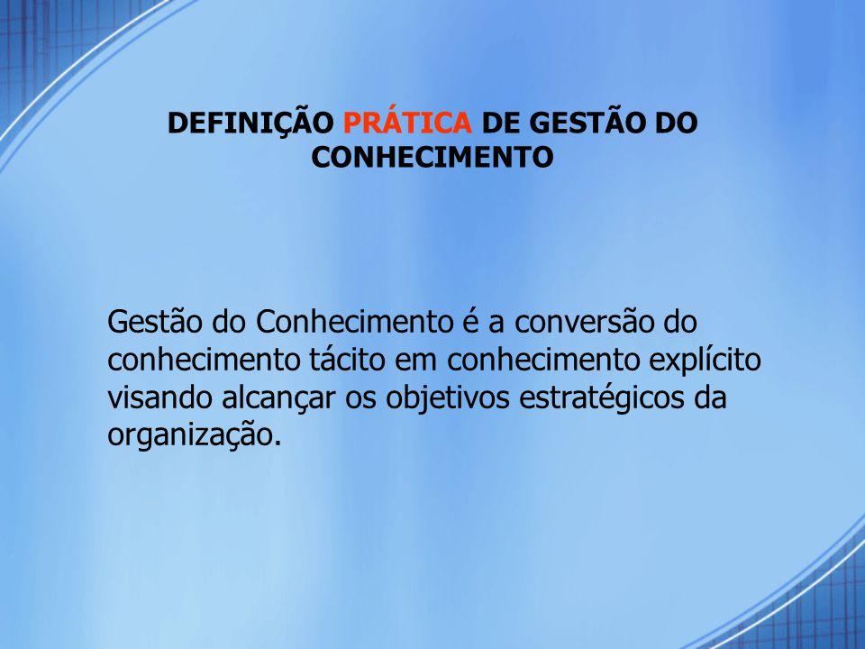 DEFINIÇÃO PRÁTICA DE GESTÃO DO CONHECIMENTO