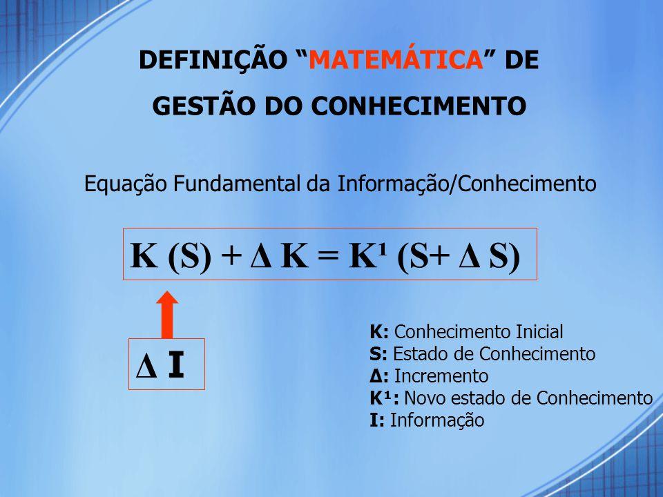 DEFINIÇÃO MATEMÁTICA DE GESTÃO DO CONHECIMENTO