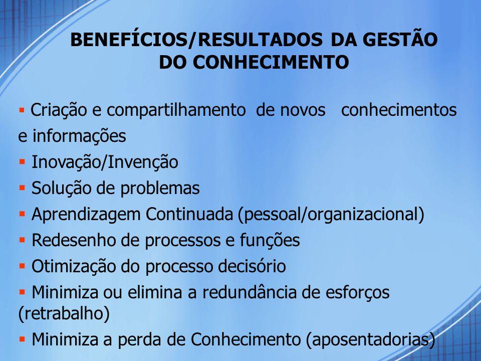 BENEFÍCIOS/RESULTADOS DA GESTÃO DO CONHECIMENTO
