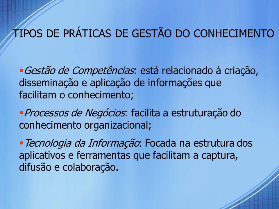 TIPOS DE PRÁTICAS DE GESTÃO DO CONHECIMENTO