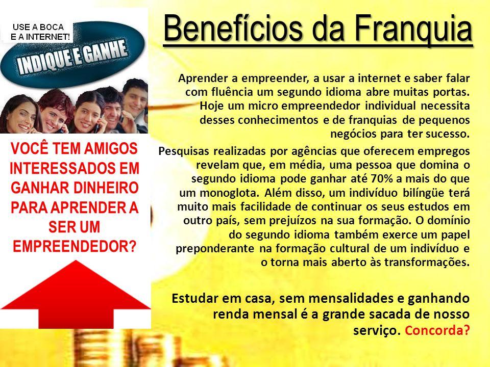 Benefícios da Franquia