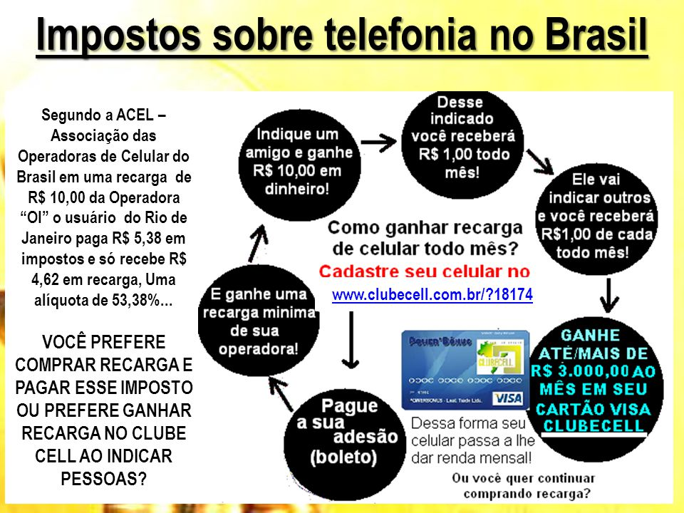 Impostos sobre telefonia no Brasil