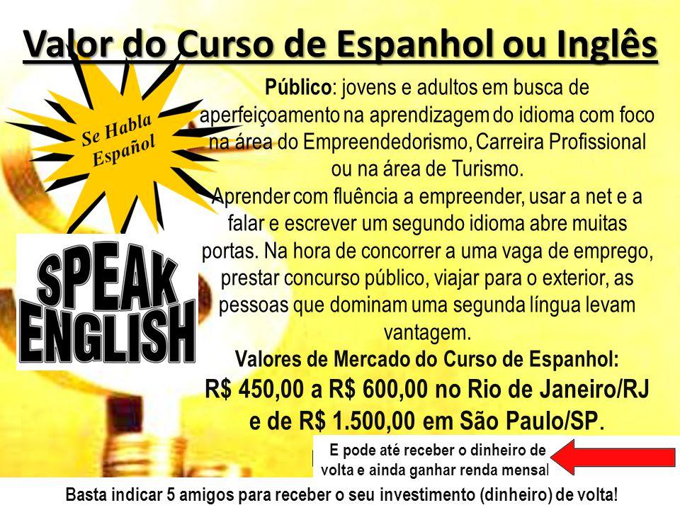 Valor do Curso de Espanhol ou Inglês