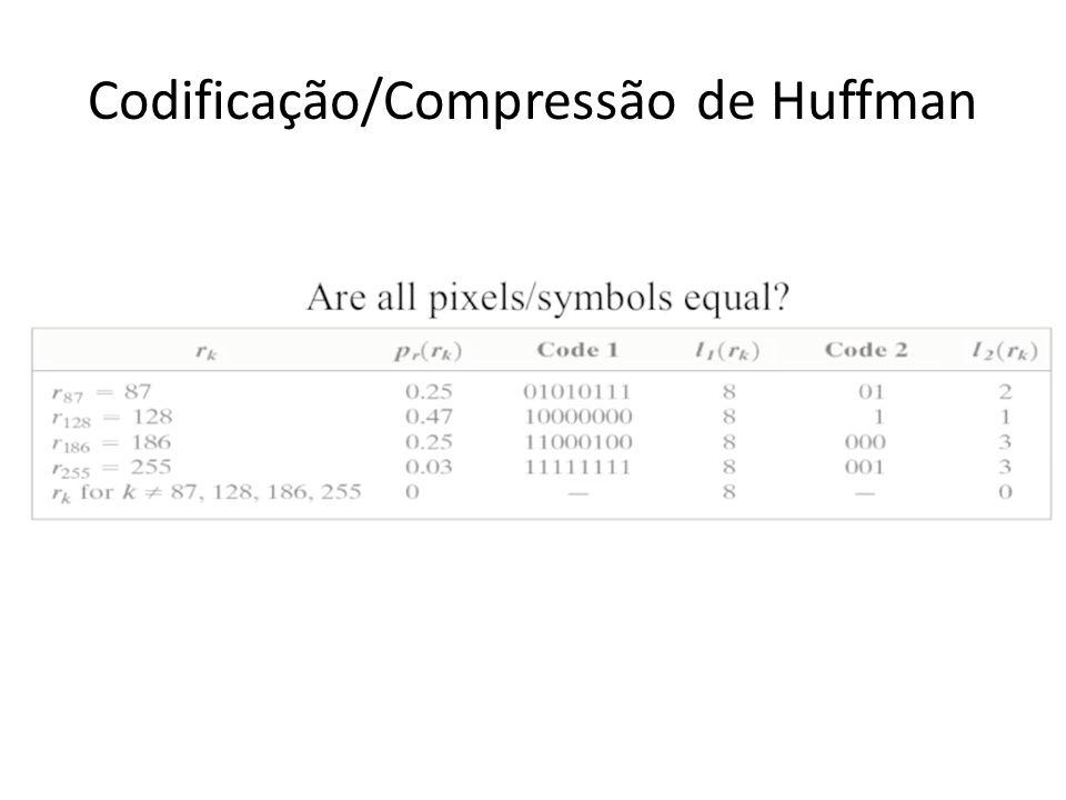Codificação/Compressão de Huffman