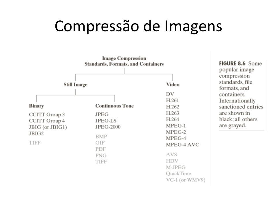 Compressão de Imagens Padrões estabelecidos