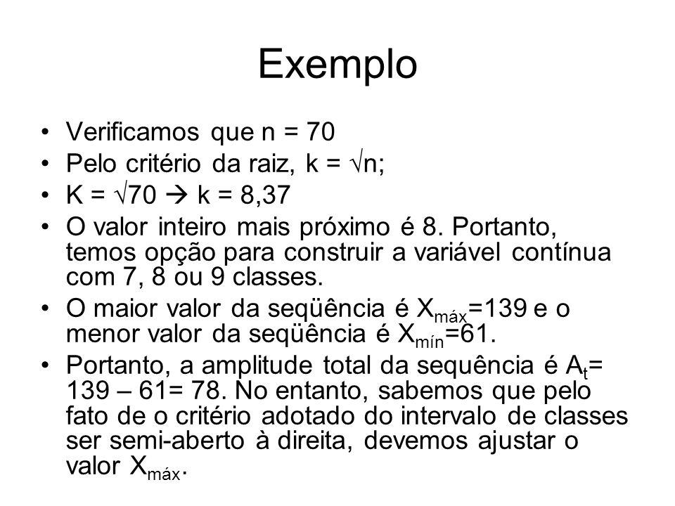 Exemplo Verificamos que n = 70 Pelo critério da raiz, k = √n;