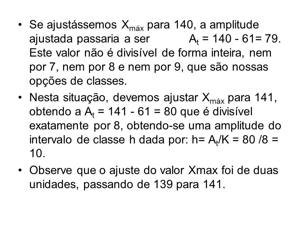 Se ajustássemos Xmáx para 140, a amplitude ajustada passaria a ser At = 140 - 61= 79. Este valor não é divisível de forma inteira, nem por 7, nem por 8 e nem por 9, que são nossas opções de classes.