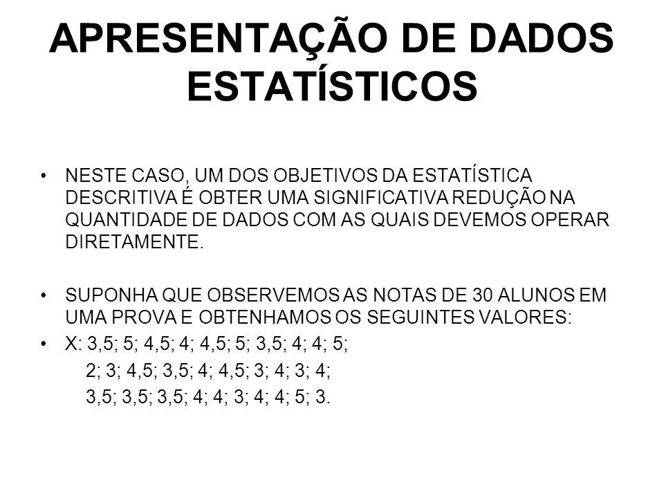 APRESENTAÇÃO DE DADOS ESTATÍSTICOS