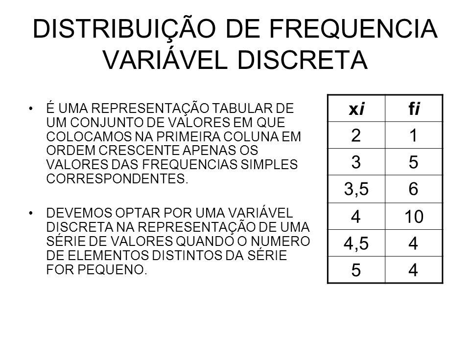 DISTRIBUIÇÃO DE FREQUENCIA VARIÁVEL DISCRETA