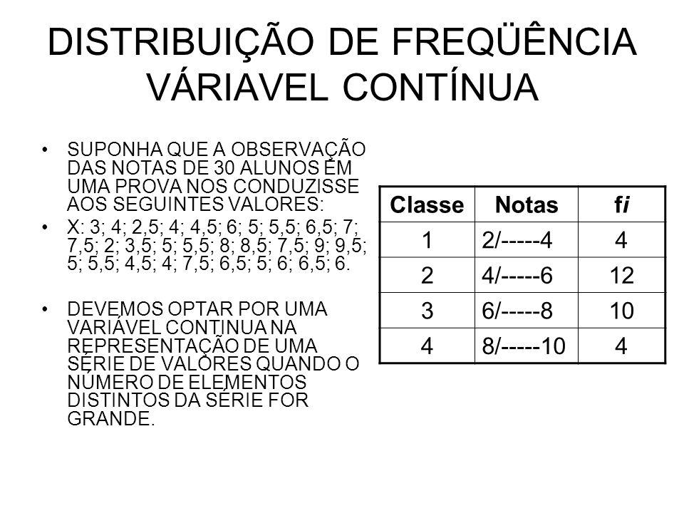 DISTRIBUIÇÃO DE FREQÜÊNCIA VÁRIAVEL CONTÍNUA