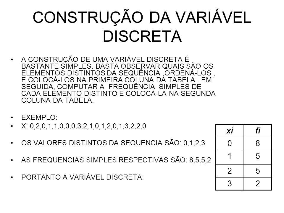 CONSTRUÇÃO DA VARIÁVEL DISCRETA