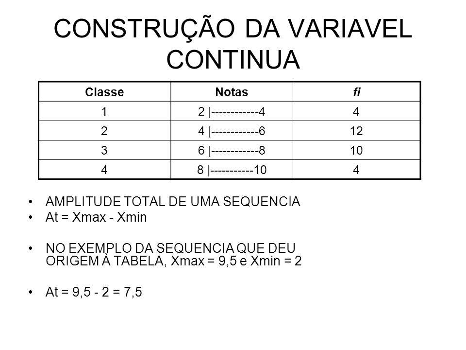 CONSTRUÇÃO DA VARIAVEL CONTINUA