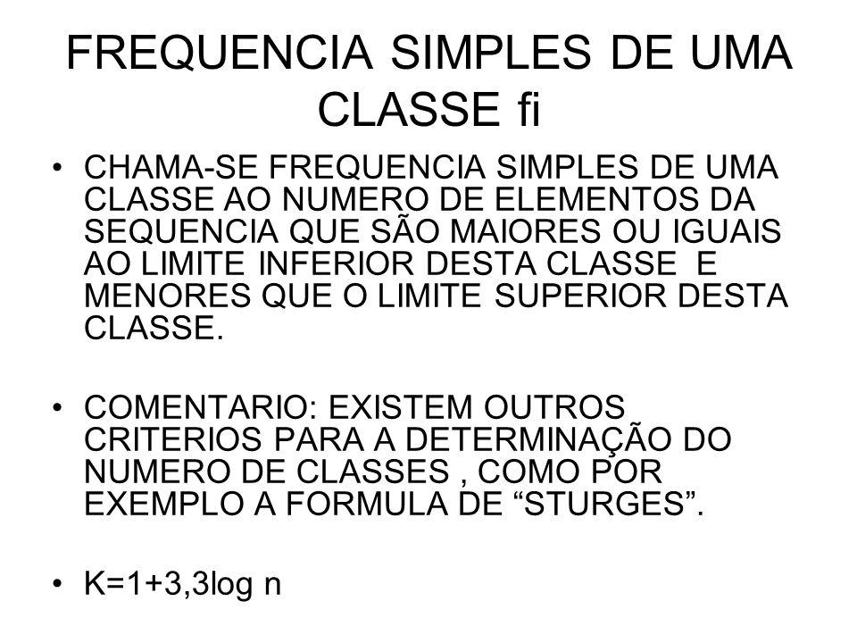 FREQUENCIA SIMPLES DE UMA CLASSE fi
