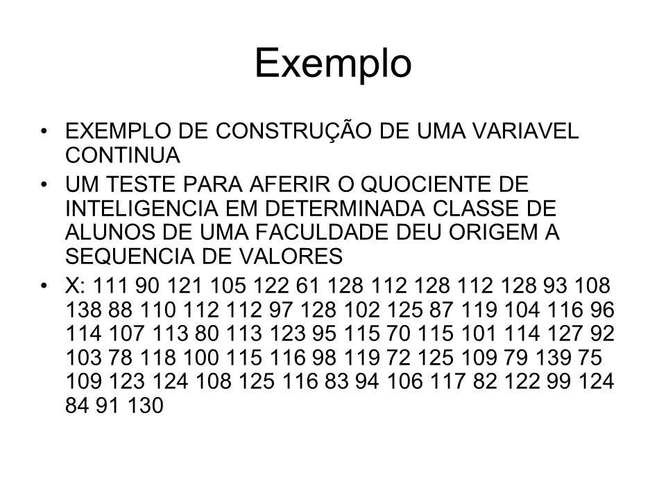 Exemplo EXEMPLO DE CONSTRUÇÃO DE UMA VARIAVEL CONTINUA
