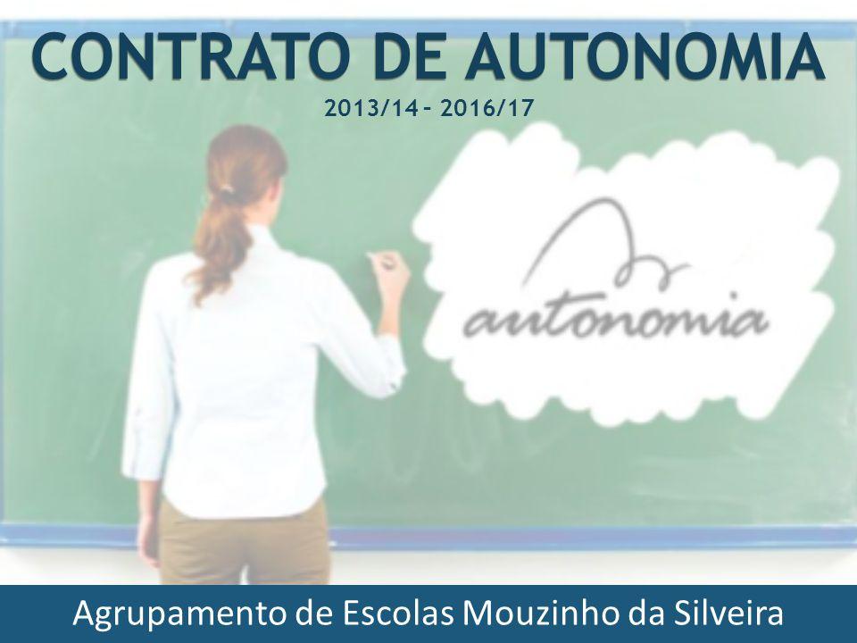 CONTRATO DE AUTONOMIA 2013/14 – 2016/17