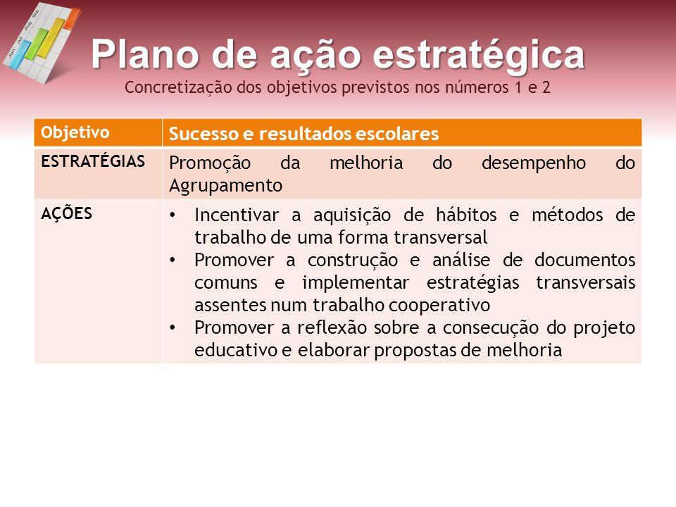 Plano de ação estratégica Concretização dos objetivos previstos nos números 1 e 2