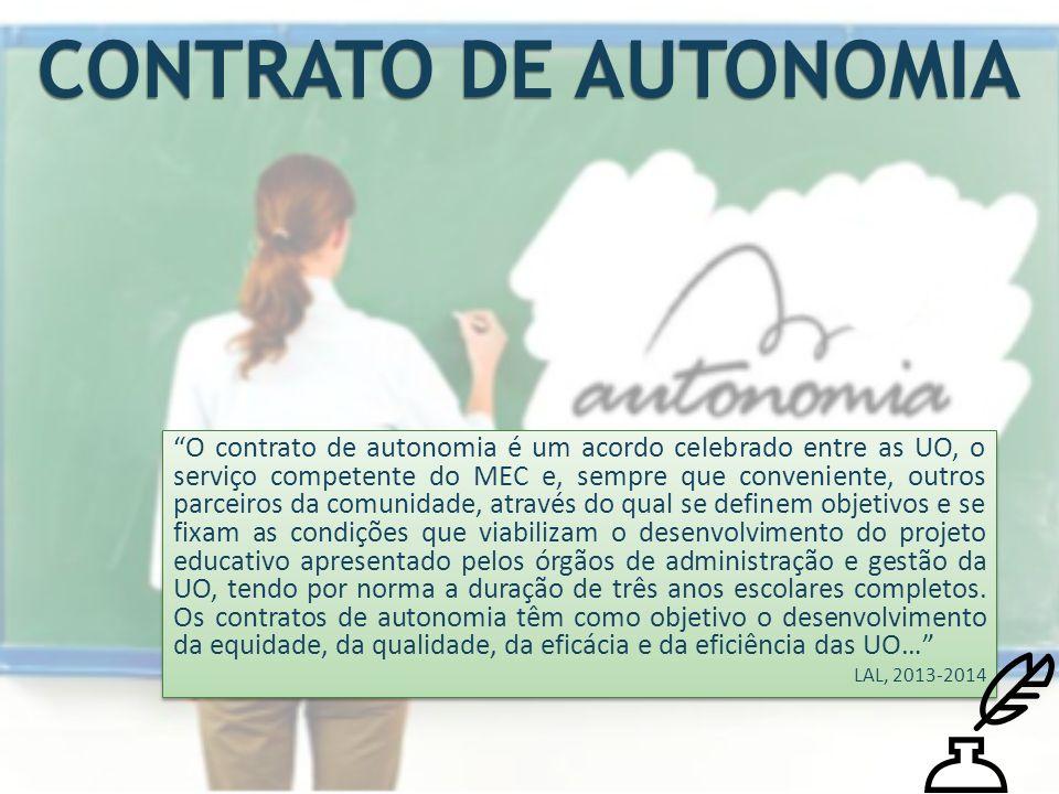 CONTRATO DE AUTONOMIA