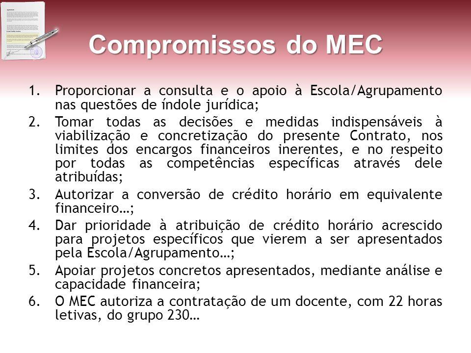 Compromissos do MEC Proporcionar a consulta e o apoio à Escola/Agrupamento nas questões de índole jurídica;