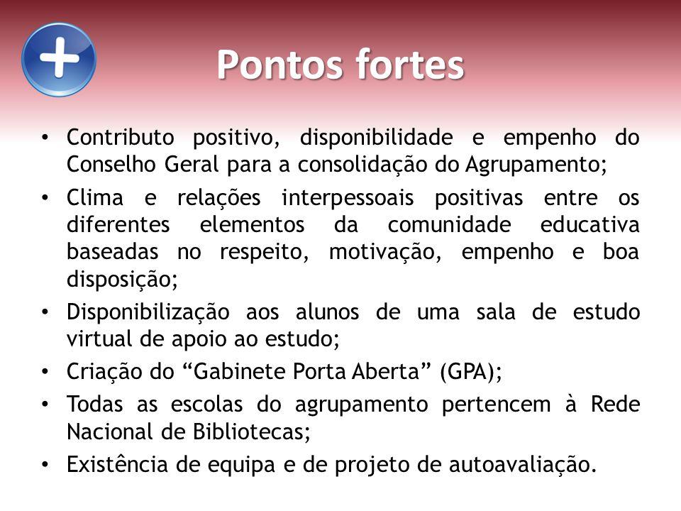 Pontos fortes Contributo positivo, disponibilidade e empenho do Conselho Geral para a consolidação do Agrupamento;