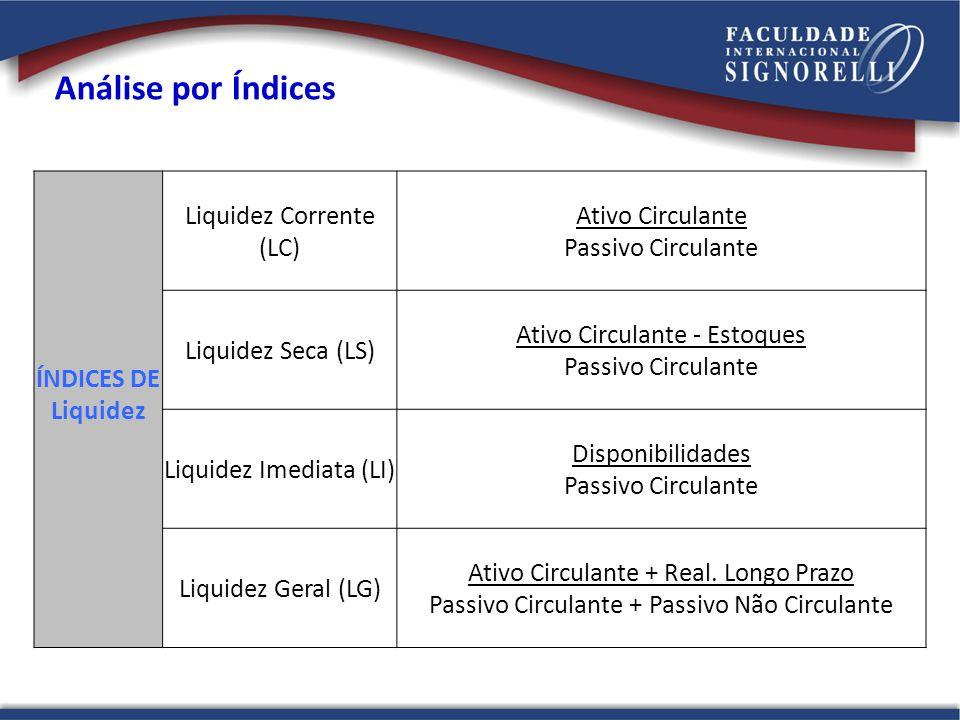 Análise por Índices ÍNDICES DE Liquidez Liquidez Corrente (LC)