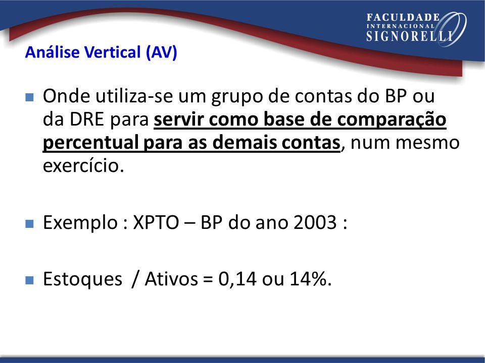 Exemplo : XPTO – BP do ano 2003 : Estoques / Ativos = 0,14 ou 14%.