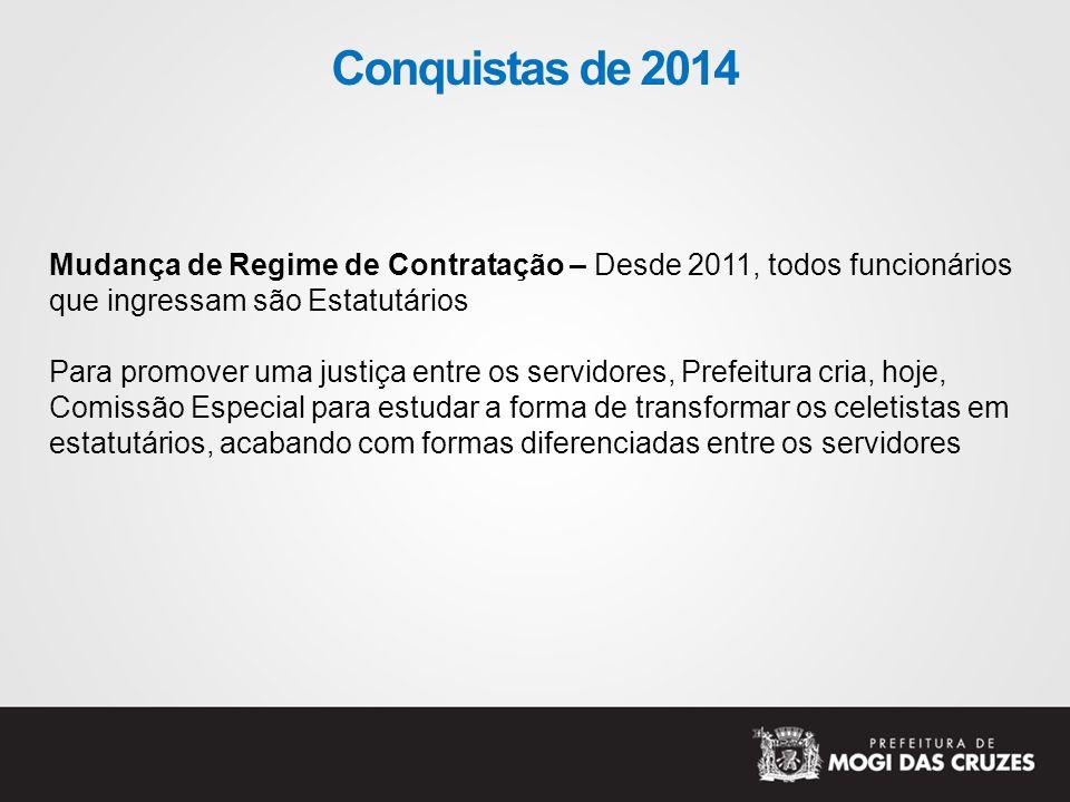 Conquistas de 2014 Mudança de Regime de Contratação – Desde 2011, todos funcionários que ingressam são Estatutários.