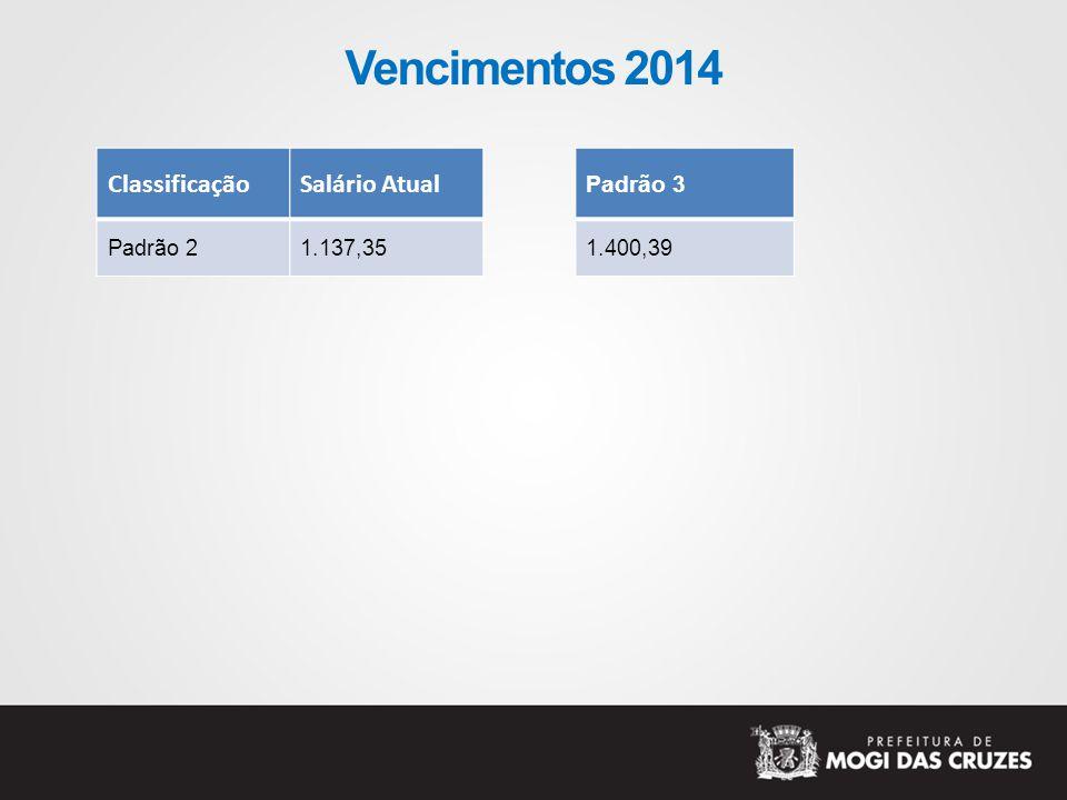 Vencimentos 2014 Classificação Salário Atual Padrão 3 Padrão 2