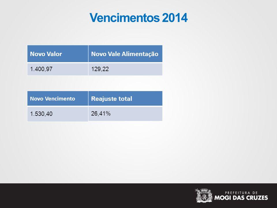 Vencimentos 2014 Novo Valor Novo Vale Alimentação Reajuste total