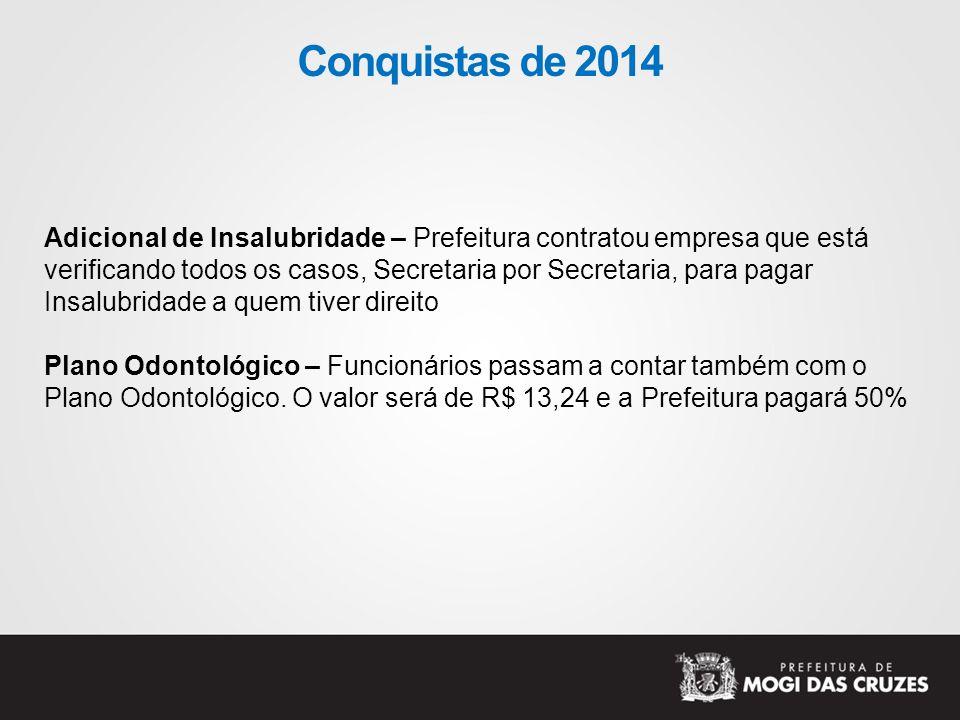 Conquistas de 2014