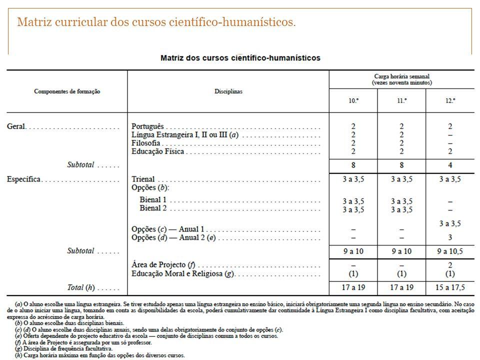 Matriz curricular dos cursos científico-humanísticos.