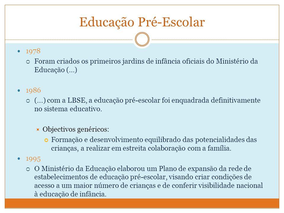 Educação Pré-Escolar 1978. Foram criados os primeiros jardins de infância oficiais do Ministério da Educação (…)