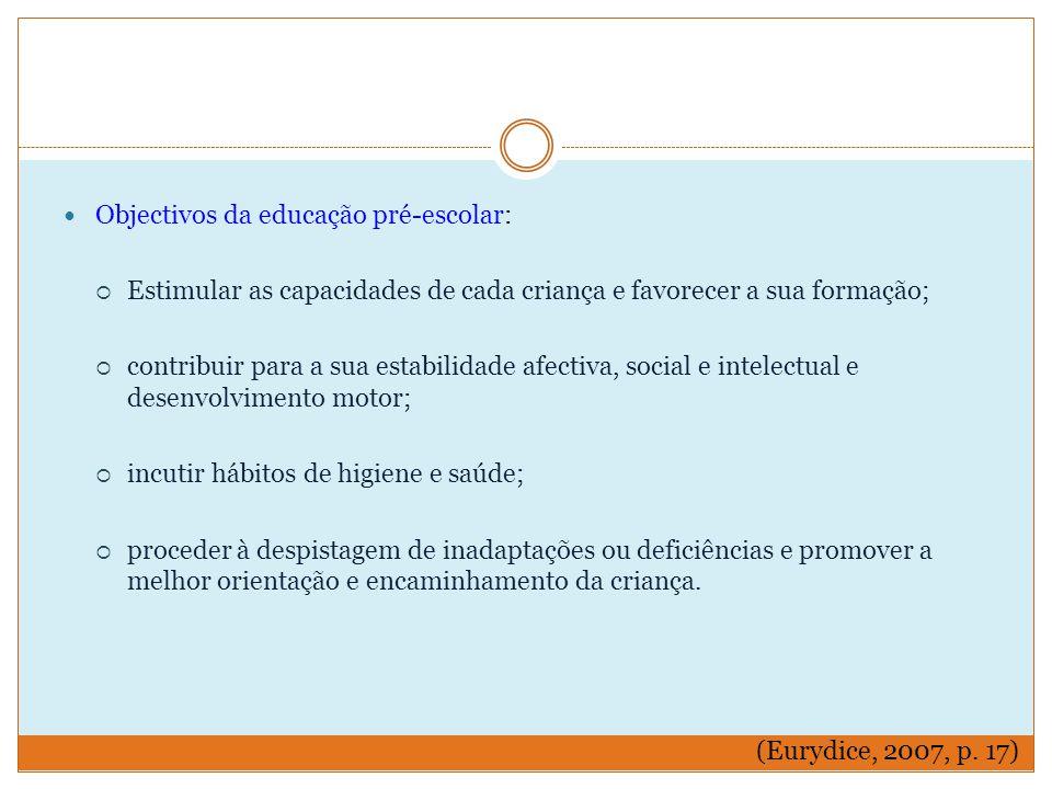 Objectivos da educação pré-escolar: