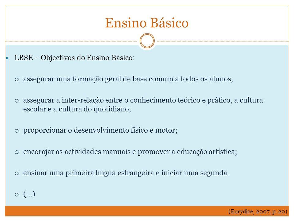 Ensino Básico LBSE – Objectivos do Ensino Básico: