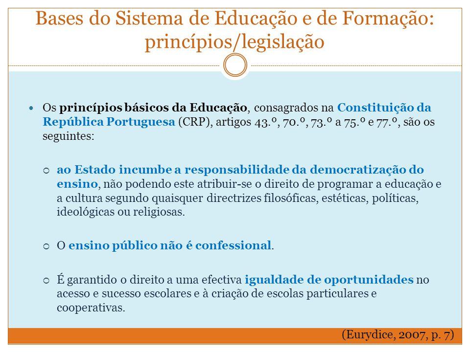 Bases do Sistema de Educação e de Formação: princípios/legislação