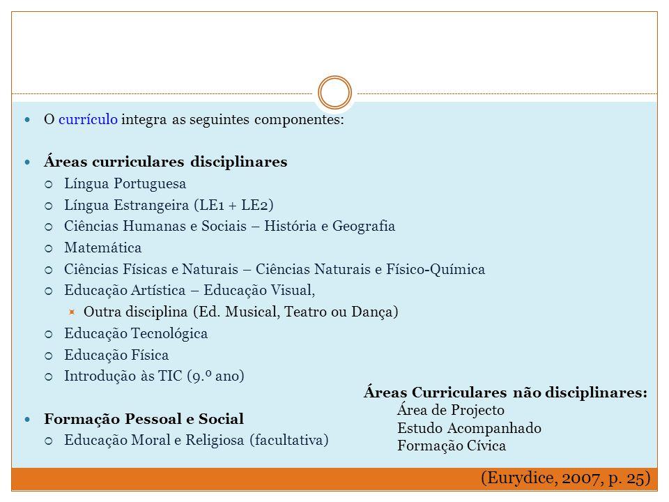 (Eurydice, 2007, p. 25) O currículo integra as seguintes componentes: