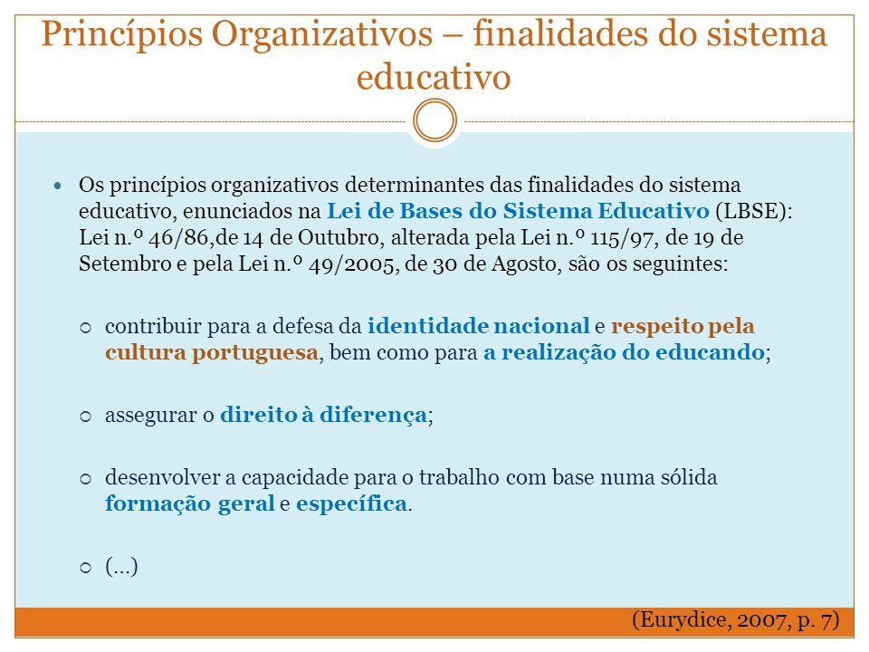 Princípios Organizativos – finalidades do sistema educativo