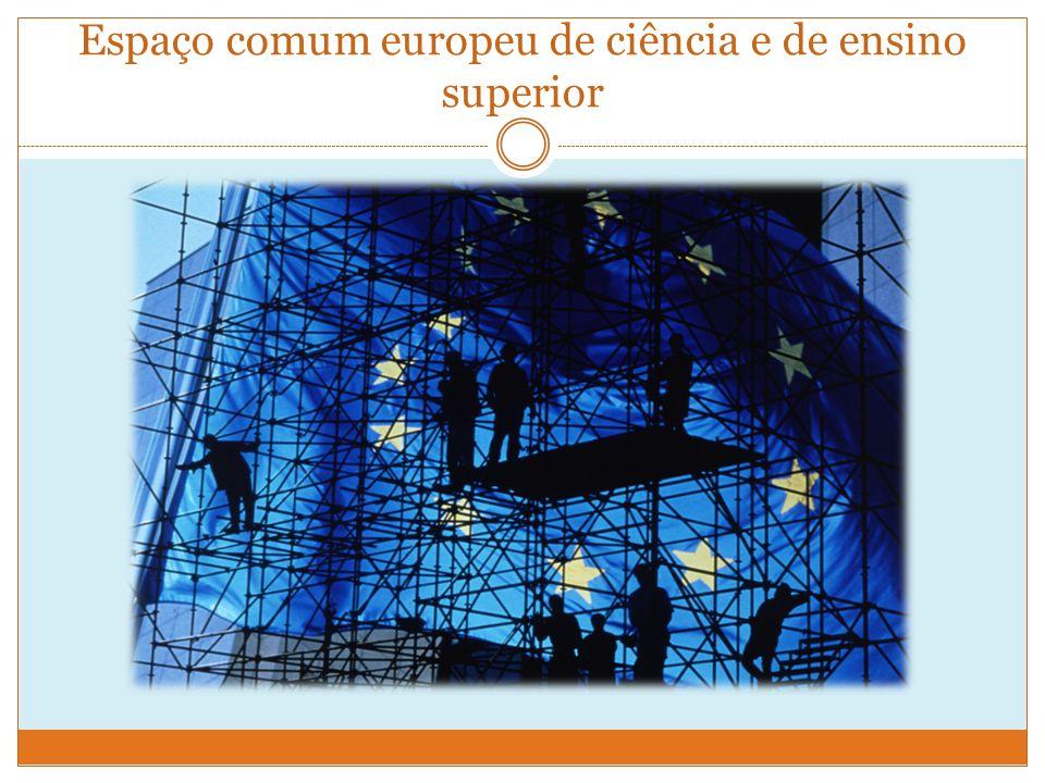 Espaço comum europeu de ciência e de ensino superior