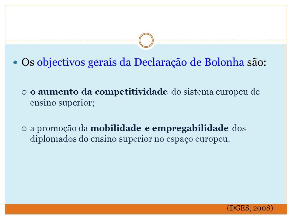 Os objectivos gerais da Declaração de Bolonha são: