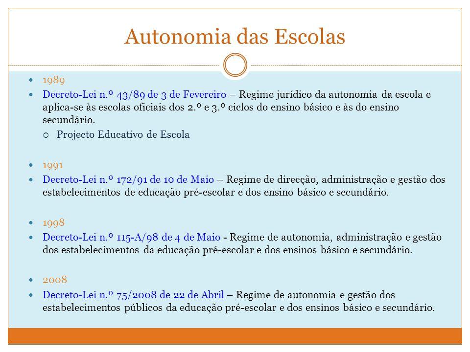 Autonomia das Escolas 1989.