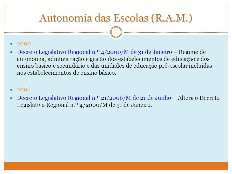 Autonomia das Escolas (R.A.M.)
