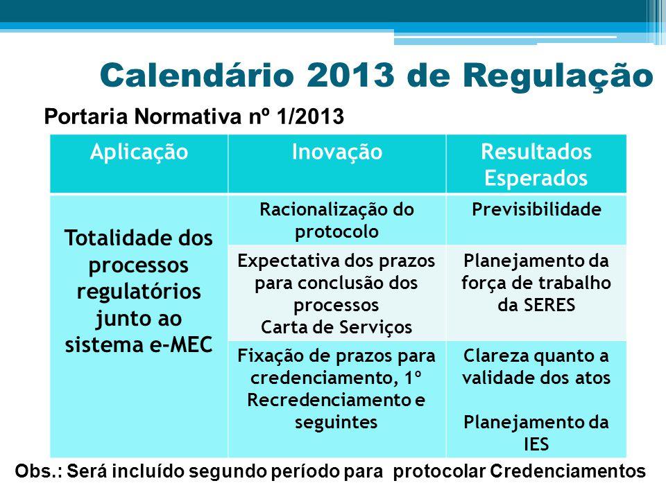 Calendário 2013 de Regulação