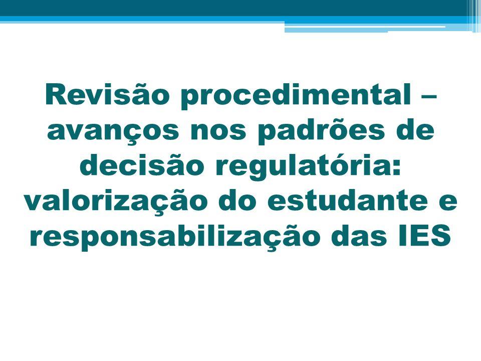 Revisão procedimental – avanços nos padrões de decisão regulatória: